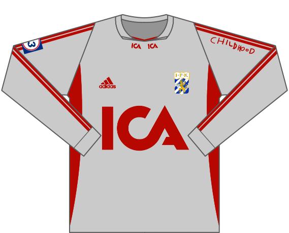 Third kit 2004