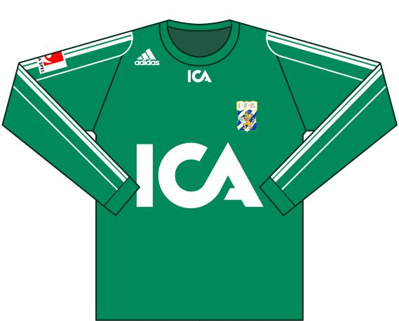 Alternativ målvaktströja 2006