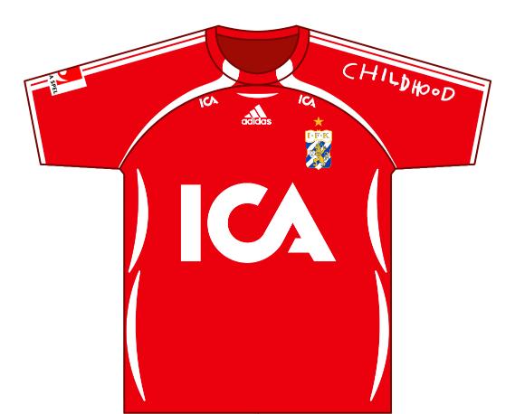 Alternative kit 2007