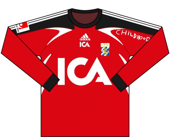 Alternativ målvaktströja 2007