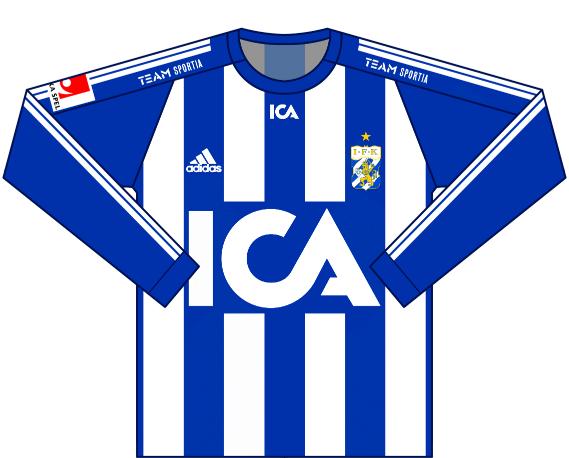 Home kit 2008
