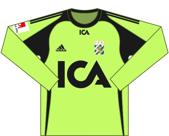 Alternativ målvaktströja 2008