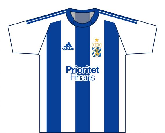 Alternative kit 2013