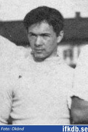 Karl-Fredrik Warberg (Andersson)
