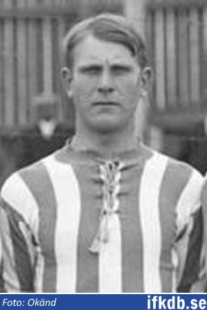 Erik Hjelm