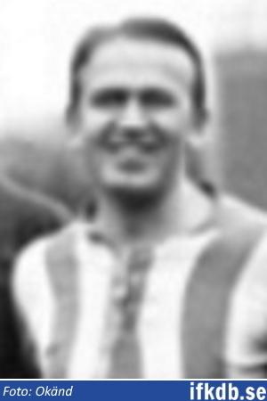 Gillis Gillås (Andersson)