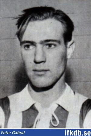 Rolf Källström