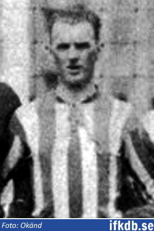 John Andersson