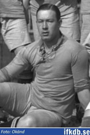 Artur Lundin