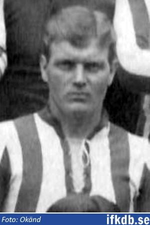 Otto Malm