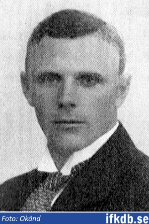 Arvid Mellin