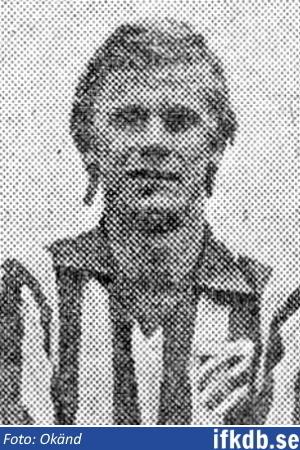 Anders Ahlberg