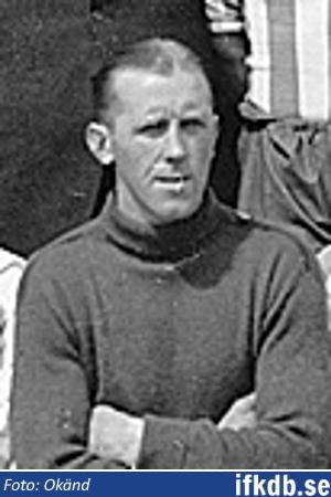 Anders Rydberg