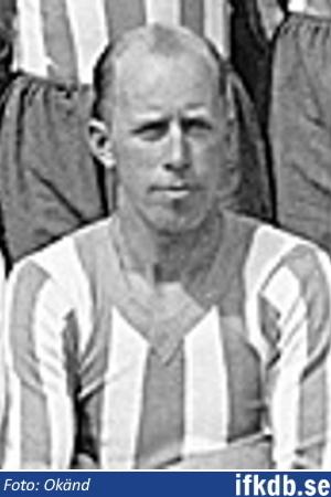 Gunnar Rydberg