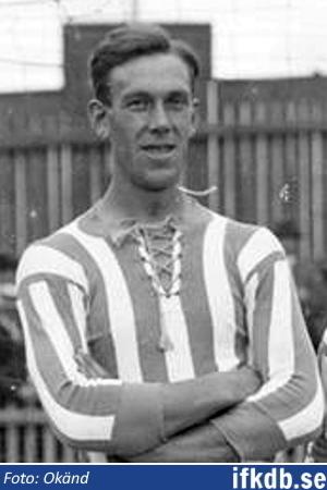 Konrad Törnqvist