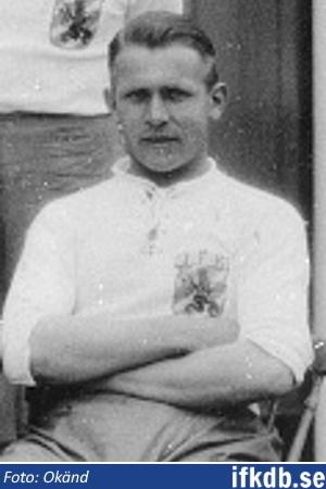 Ernst Östlund