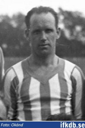 Erik Hysén